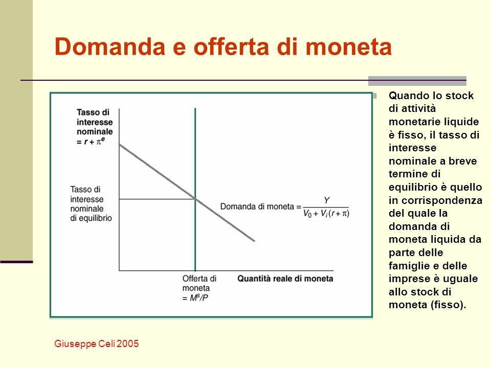 Giuseppe Celi 2005 Domanda e offerta di moneta Quando lo stock di attività monetarie liquide è fisso, il tasso di interesse nominale a breve termine d
