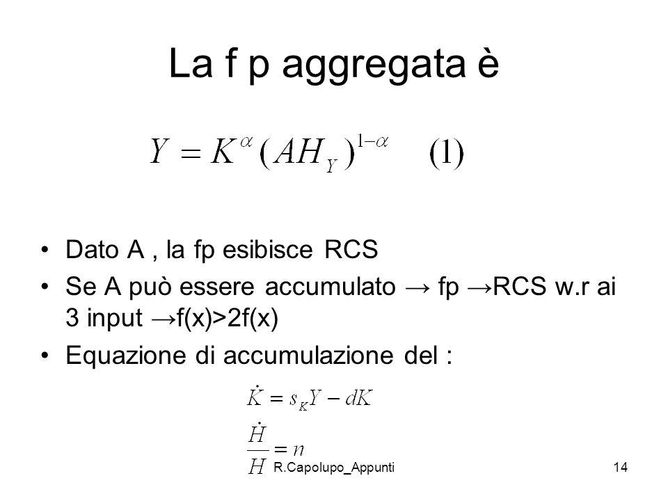 R.Capolupo_Appunti14 La f p aggregata è Dato A, la fp esibisce RCS Se A può essere accumulato fp RCS w.r ai 3 input f(x)>2f(x) Equazione di accumulazi