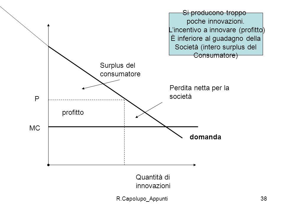 R.Capolupo_Appunti38 MC domanda profitto P Surplus del consumatore Perdita netta per la società Quantità di innovazioni Si producono troppo poche inno
