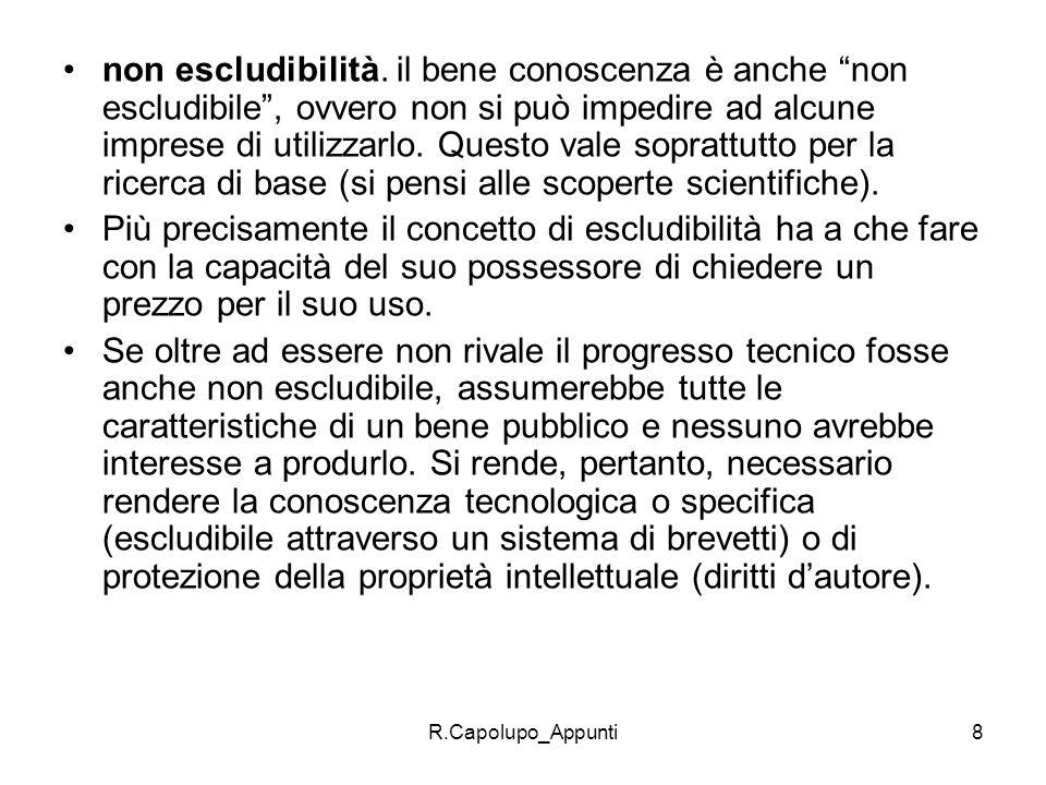 R.Capolupo_Appunti8 non escludibilità. il bene conoscenza è anche non escludibile, ovvero non si può impedire ad alcune imprese di utilizzarlo. Questo