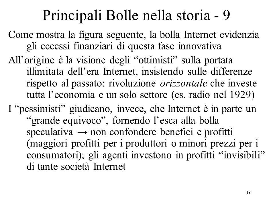 16 Principali Bolle nella storia - 9 Come mostra la figura seguente, la bolla Internet evidenzia gli eccessi finanziari di questa fase innovativa Allo