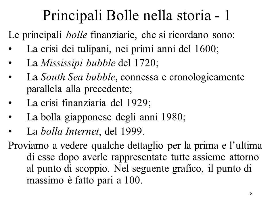 8 Principali Bolle nella storia - 1 Le principali bolle finanziarie, che si ricordano sono: La crisi dei tulipani, nei primi anni del 1600; La Mississ