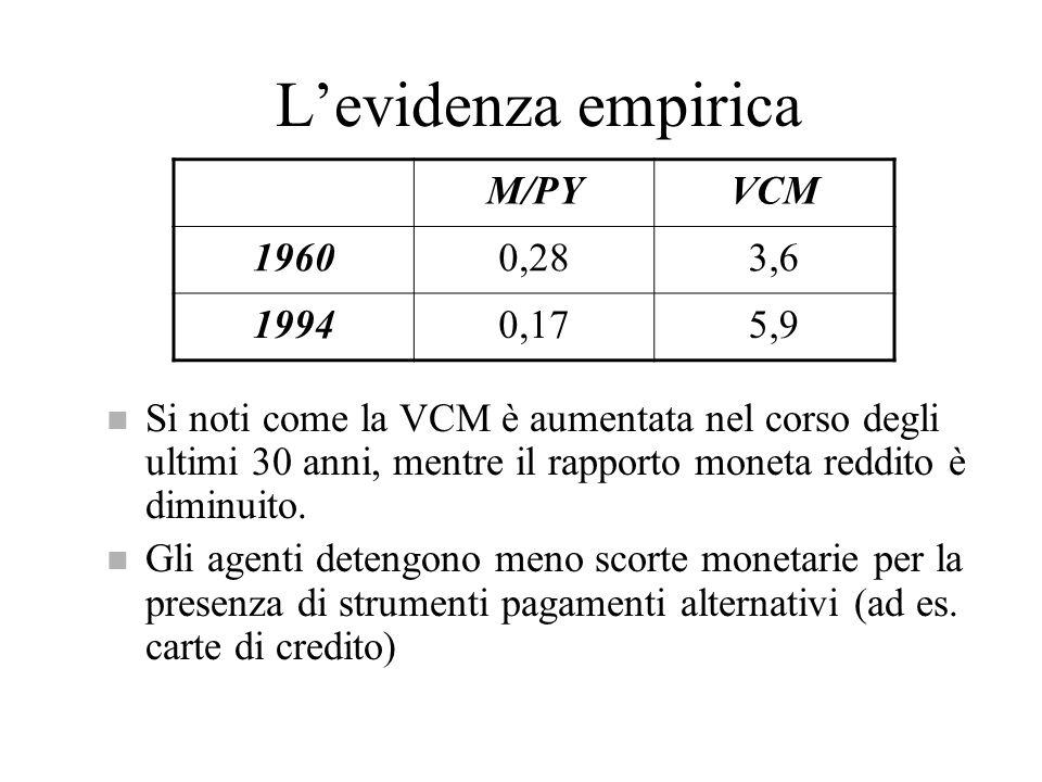 Levidenza empirica n Si noti come la VCM è aumentata nel corso degli ultimi 30 anni, mentre il rapporto moneta reddito è diminuito. n Gli agenti deten