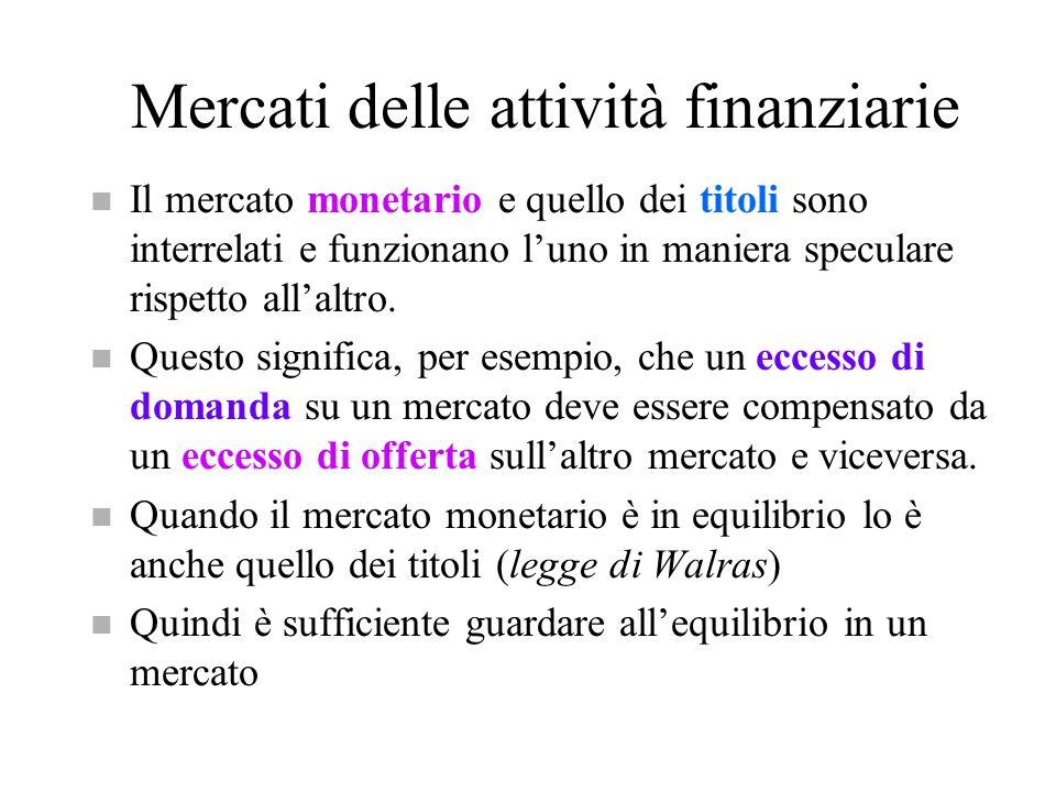 Mercati delle attività finanziarie n Il mercato monetario e quello dei titoli sono interrelati e funzionano luno in maniera speculare rispetto allaltr