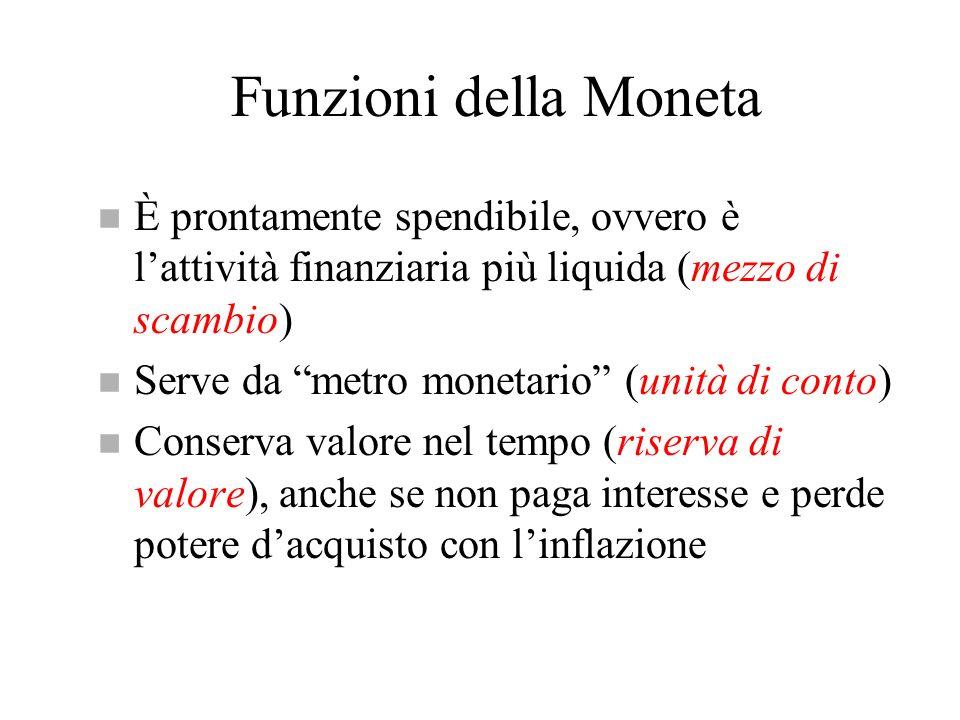 Funzioni della Moneta n È prontamente spendibile, ovvero è lattività finanziaria più liquida (mezzo di scambio) n Serve da metro monetario (unità di c