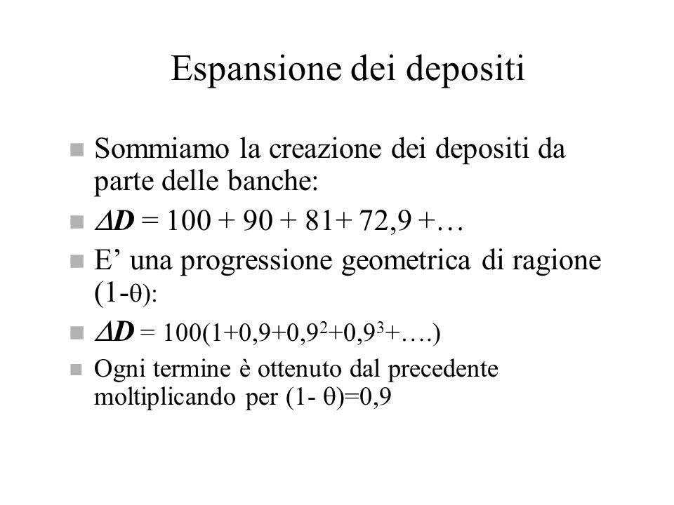 Espansione dei depositi n Sommiamo la creazione dei depositi da parte delle banche: n D = 100 + 90 + 81+ 72,9 +… n E una progressione geometrica di ra