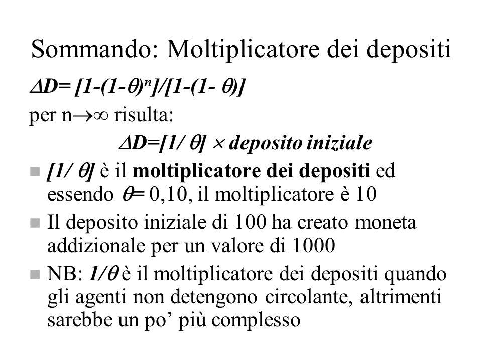 Sommando: Moltiplicatore dei depositi D= [1-(1- ) n ]/[1-(1- )] per n risulta: D=[1/ ] deposito iniziale n [1/ ] è il moltiplicatore dei depositi ed e