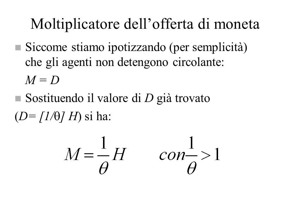 Moltiplicatore dellofferta di moneta n Siccome stiamo ipotizzando (per semplicità) che gli agenti non detengono circolante: M = D n Sostituendo il val