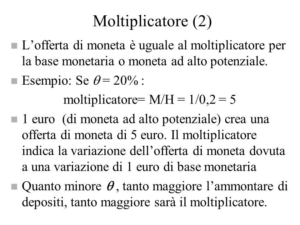 Moltiplicatore (2) n Lofferta di moneta è uguale al moltiplicatore per la base monetaria o moneta ad alto potenziale. n Esempio: Se = 20% : moltiplica