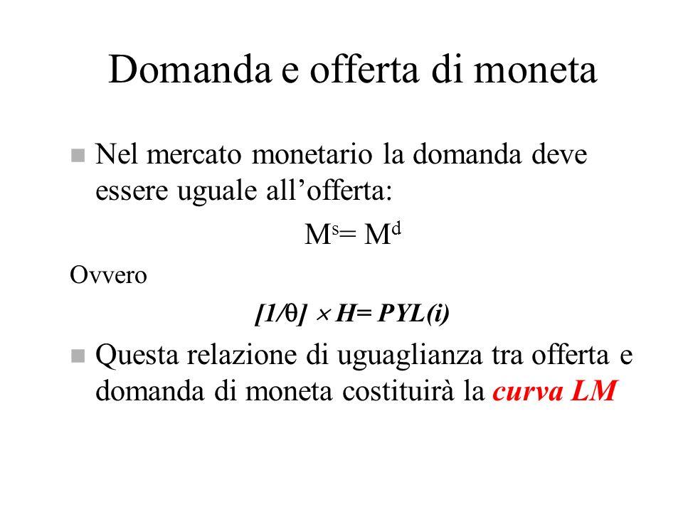 Domanda e offerta di moneta n Nel mercato monetario la domanda deve essere uguale allofferta: M s = M d Ovvero [1/ ] H= PYL(i) n Questa relazione di u