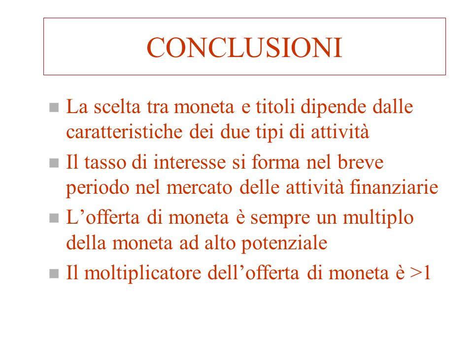 CONCLUSIONI n La scelta tra moneta e titoli dipende dalle caratteristiche dei due tipi di attività n Il tasso di interesse si forma nel breve periodo