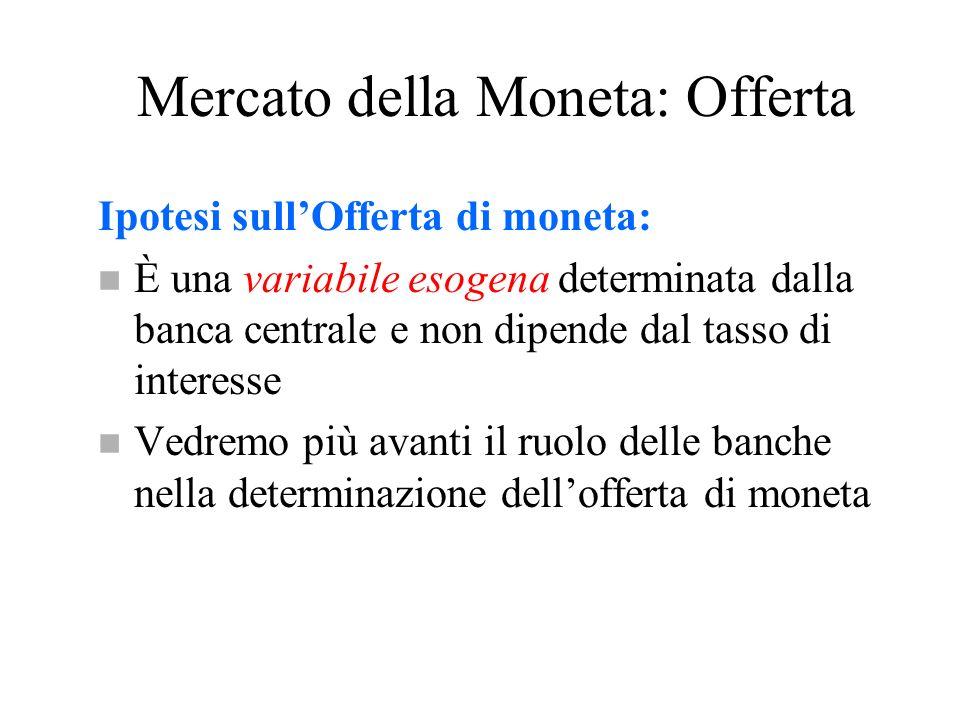 Mercato della Moneta: Offerta Ipotesi sullOfferta di moneta: n È una variabile esogena determinata dalla banca centrale e non dipende dal tasso di int