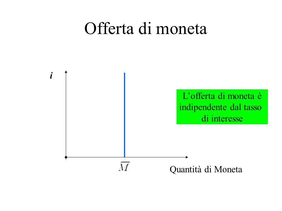 Determinazione del tasso di interesse n I mercati finanziari sono in equilibrio quando si determina un tasso di interesse che renda uguali lofferta e la domanda di moneta (M s = M d ) o equivalentemente la domanda e lofferta di titoli (B= B d ) n Il tasso di interesse si modifica quando: – varia il reddito nominale (PY) – varia lofferta di moneta (M s )