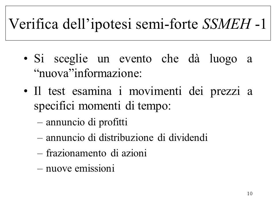 10 Verifica dellipotesi semi-forte SSMEH -1 Si sceglie un evento che dà luogo a nuovainformazione: Il test esamina i movimenti dei prezzi a specifici