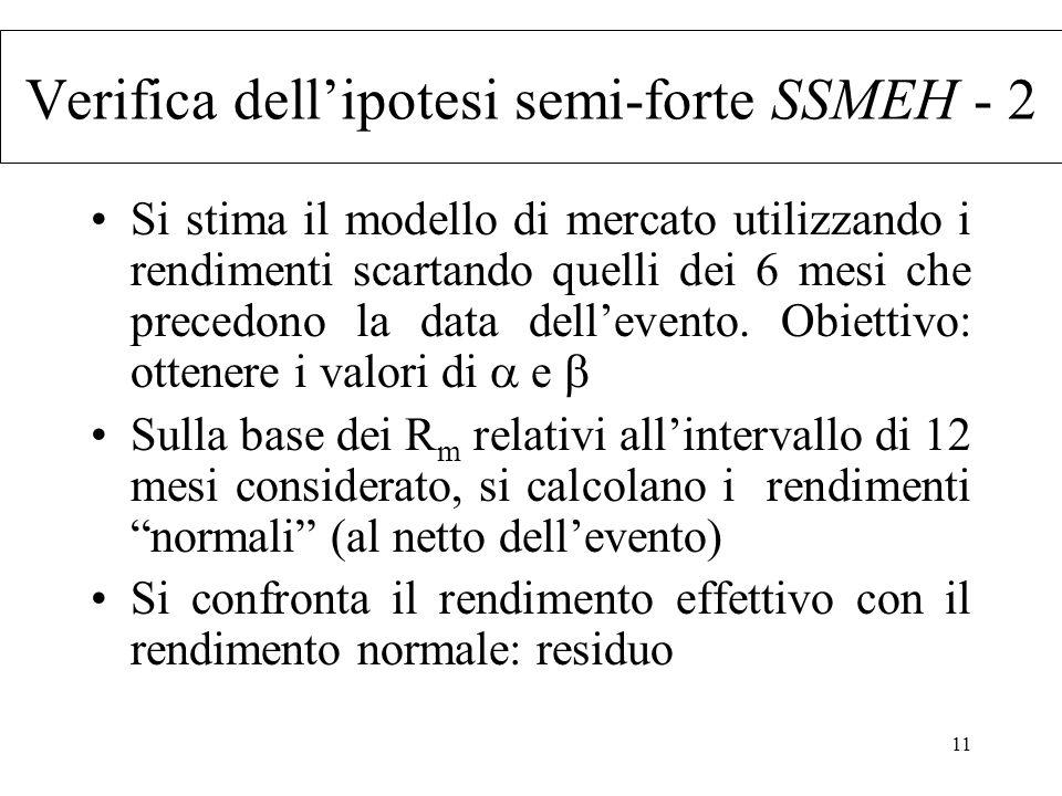 11 Verifica dellipotesi semi-forte SSMEH - 2 Si stima il modello di mercato utilizzando i rendimenti scartando quelli dei 6 mesi che precedono la data