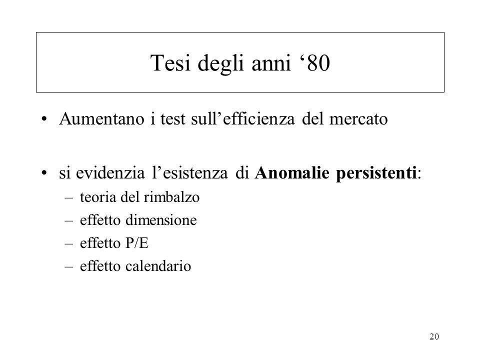 20 Tesi degli anni 80 Aumentano i test sullefficienza del mercato si evidenzia lesistenza di Anomalie persistenti: –teoria del rimbalzo –effetto dimen