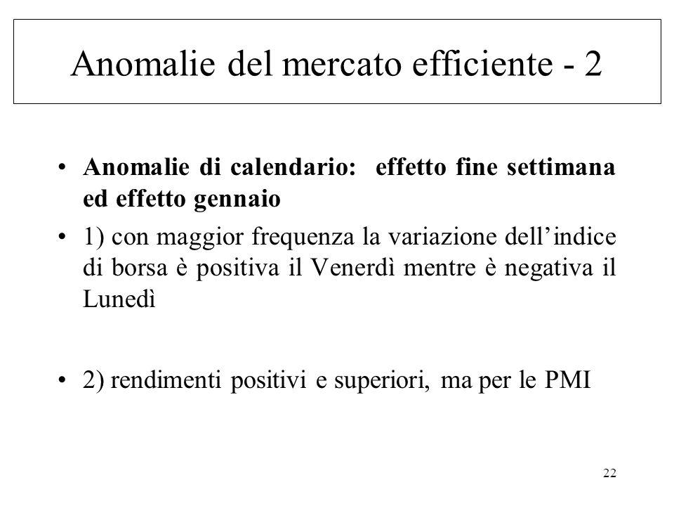 22 Anomalie di calendario: effetto fine settimana ed effetto gennaio 1) con maggior frequenza la variazione dellindice di borsa è positiva il Venerdì