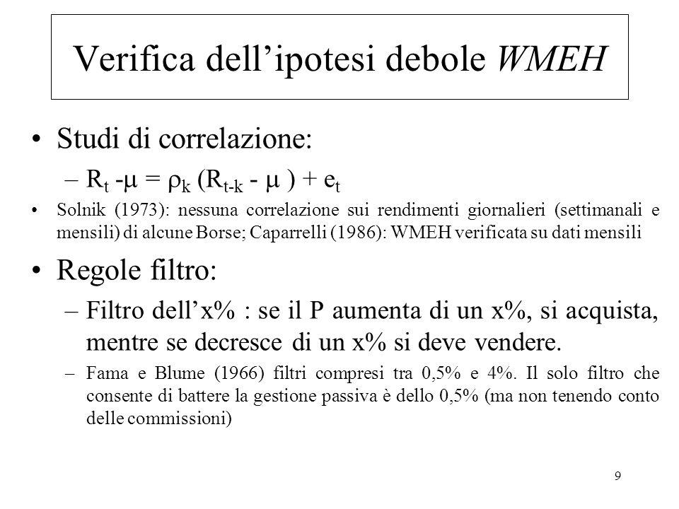 9 Verifica dellipotesi debole WMEH Studi di correlazione: –R t - = k (R t-k - ) + e t Solnik (1973): nessuna correlazione sui rendimenti giornalieri (