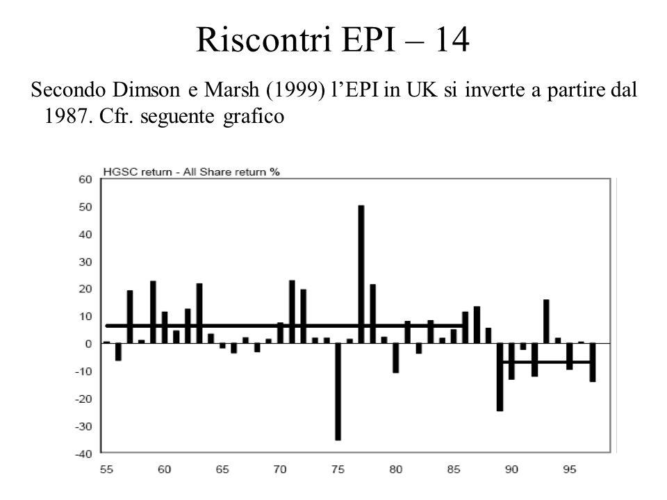 16 Riscontri EPI – 14 Secondo Dimson e Marsh (1999) lEPI in UK si inverte a partire dal 1987.