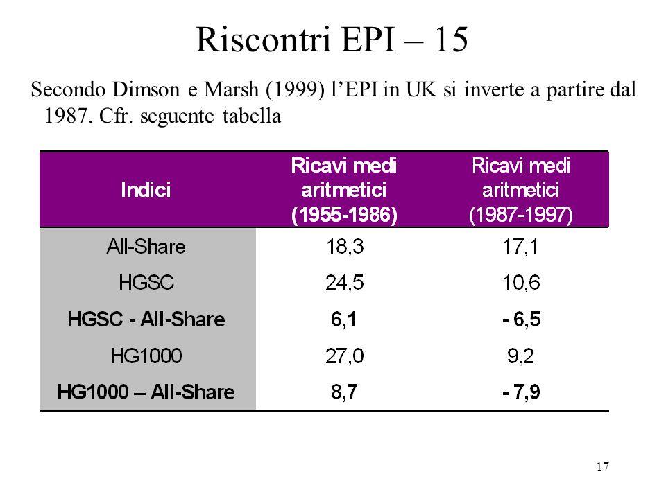 17 Riscontri EPI – 15 Secondo Dimson e Marsh (1999) lEPI in UK si inverte a partire dal 1987.