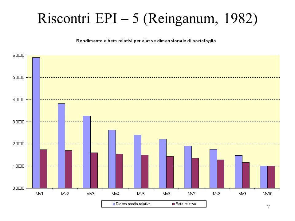 7 Riscontri EPI – 5 (Reinganum, 1982)