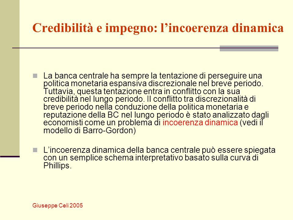 Giuseppe Celi 2005 Credibilità e impegno: lincoerenza dinamica La banca centrale ha sempre la tentazione di perseguire una politica monetaria espansiva discrezionale nel breve periodo.