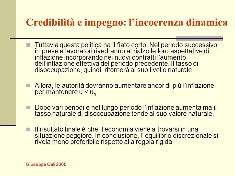 Giuseppe Celi 2005 Credibilità e impegno: lincoerenza dinamica Tuttavia questa politica ha il fiato corto.