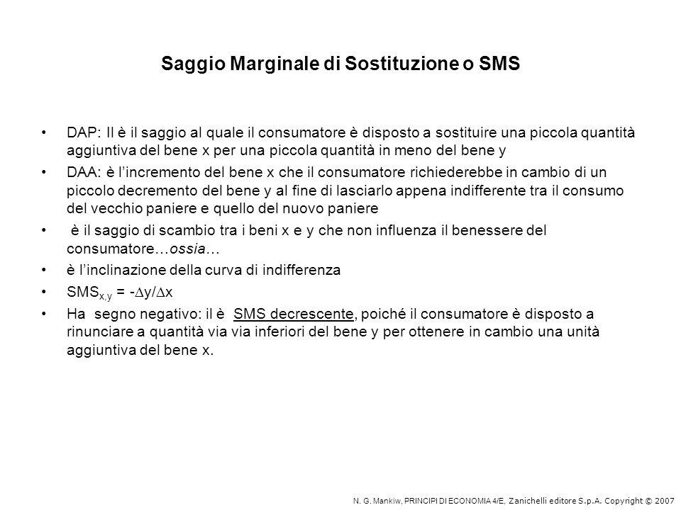 Saggio Marginale di Sostituzione o SMS DAP: Il è il saggio al quale il consumatore è disposto a sostituire una piccola quantità aggiuntiva del bene x