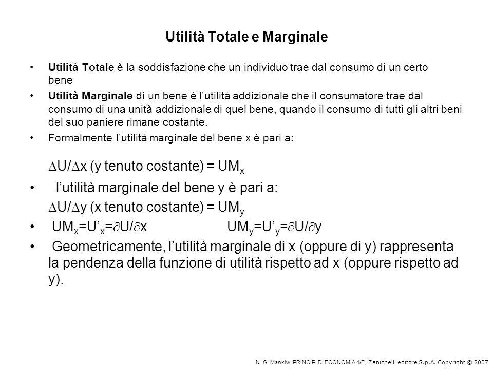 Utilità Totale e Marginale Utilità Totale è la soddisfazione che un individuo trae dal consumo di un certo bene Utilità Marginale di un bene è lutilit