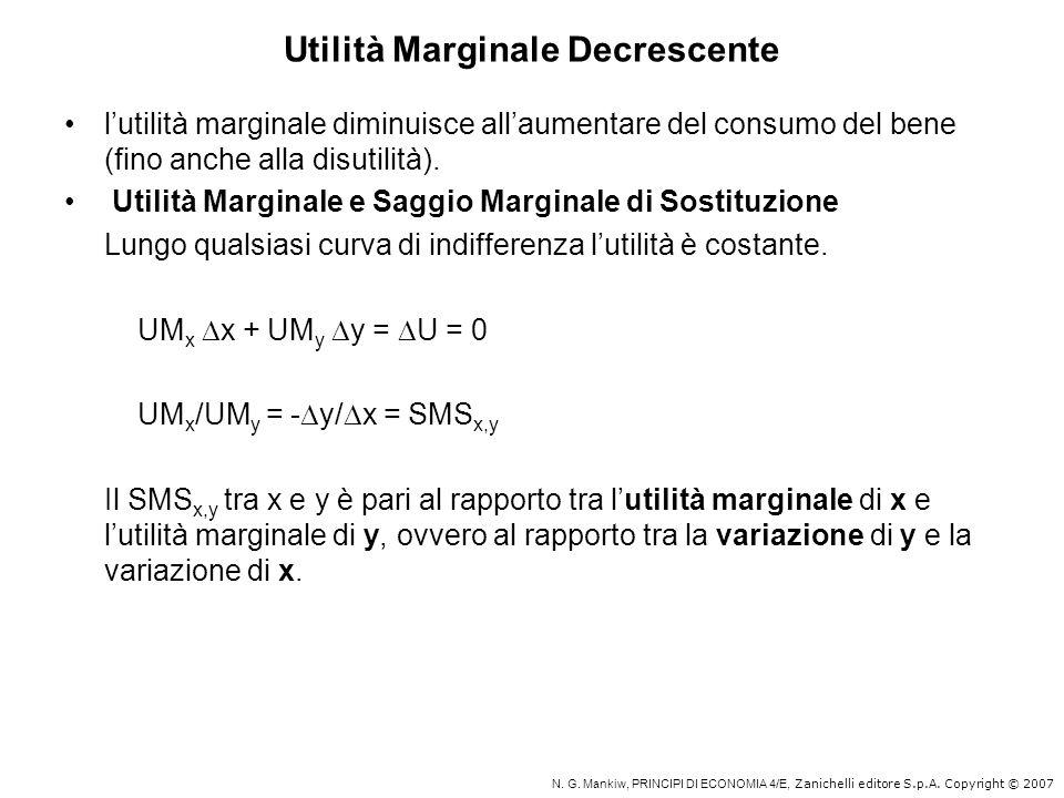 Utilità Marginale Decrescente lutilità marginale diminuisce allaumentare del consumo del bene (fino anche alla disutilità). Utilità Marginale e Saggio