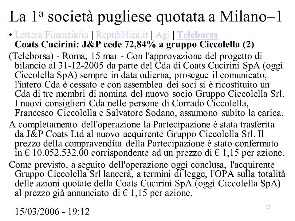 2 La 1 a società pugliese quotata a Milano–1 Lettera Finanziaria | Repubblica.it | Agi | Teleborsa Coats Cucirini: J&P cede 72,84% a gruppo Ciccolella (2)Lettera FinanziariaRepubblica.itAgiTeleborsa (Teleborsa) - Roma, 15 mar - Con l approvazione del progetto di bilancio al 31-12-2005 da parte del Cda di Coats Cucirini SpA (oggi Ciccolella SpA) sempre in data odierna, prosegue il comunicato, l intero Cda è cessato e con assemblea dei soci si è ricostituito un Cda di tre membri di nomina del nuovo socio Gruppo Ciccolella Srl.
