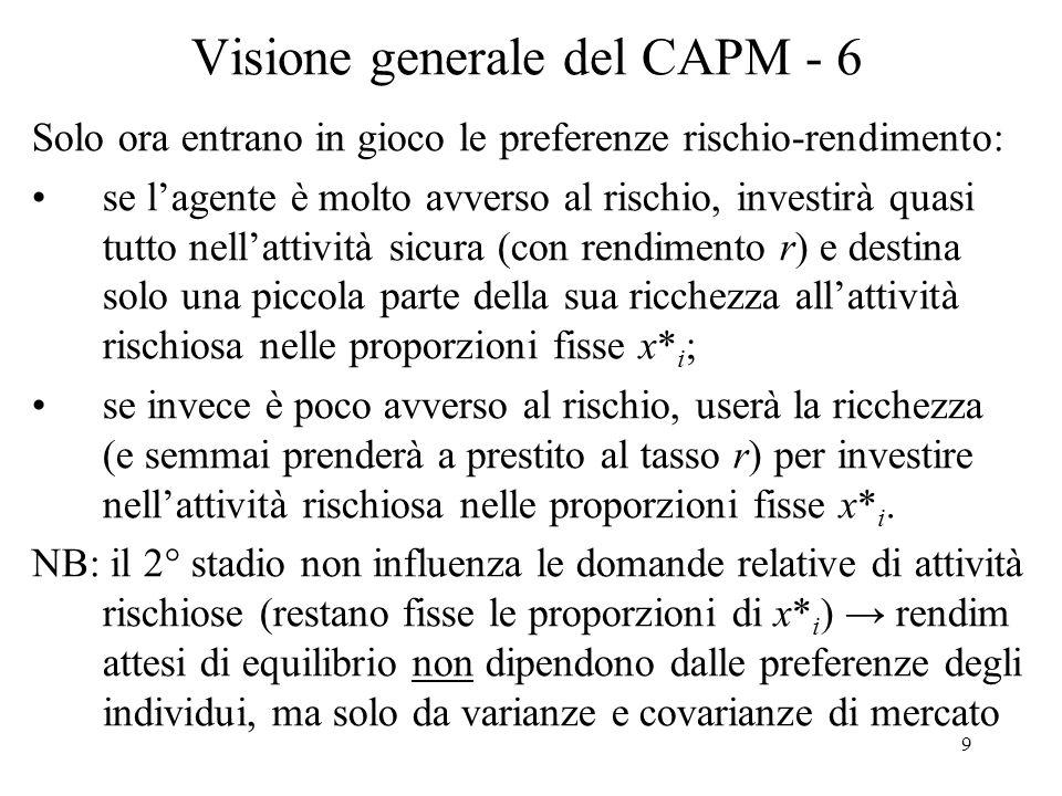 10 Visione generale del CAPM - 7 Useremo la seguente notazione: rendimento atteso = μ i = ER i varianza dei rendimenti = σ 2 i = var(R i ) covarianza dei rendimenti = σ ij = cov(R i, R j ) Sui rendimenti di equilibrio, il CAPM prevede che il rendimento in eccesso atteso su unattività rischiosa (ER i – r) sia direttamente correlato col rendimento in eccesso atteso sul portafolgio di mercato (ER m – r) con la costante di proprzionalità beta di quella attività: (ER i – r) = β i (ER m – r) ovvero ER i = r + β i (ER m – r) ove β i = cov(R i, R m )/var(R m )