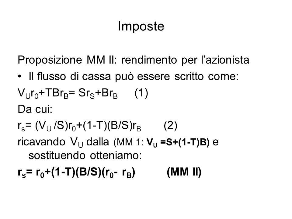 Imposte Proposizione MM II: rendimento per lazionista Il flusso di cassa può essere scritto come: V U r 0 +TBr B = Sr S +Br B (1) Da cui: r s = (V U /