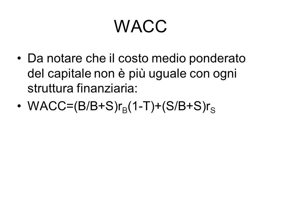 WACC Da notare che il costo medio ponderato del capitale non è più uguale con ogni struttura finanziaria: WACC=(B/B+S)r B (1-T)+(S/B+S)r S