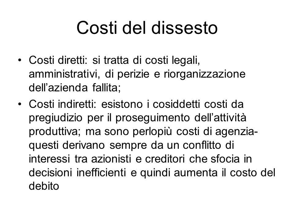 Costi del dissesto Costi diretti: si tratta di costi legali, amministrativi, di perizie e riorganizzazione dellazienda fallita; Costi indiretti: esist