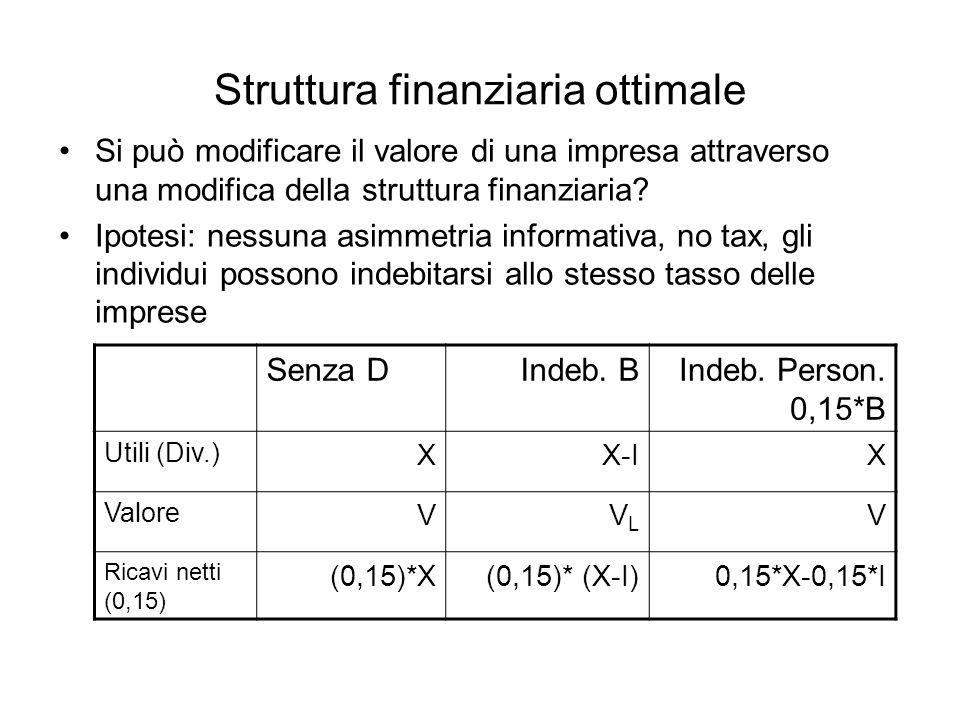 Struttura finanziaria ottimale Si può modificare il valore di una impresa attraverso una modifica della struttura finanziaria? Ipotesi: nessuna asimme