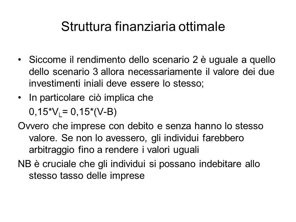 Struttura finanziaria ottimale Siccome il rendimento dello scenario 2 è uguale a quello dello scenario 3 allora necessariamente il valore dei due inve