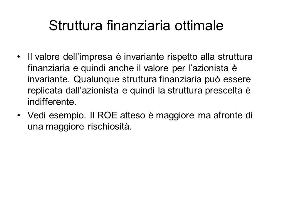 Struttura finanziaria ottimale Il valore dellimpresa è invariante rispetto alla struttura finanziaria e quindi anche il valore per lazionista è invari