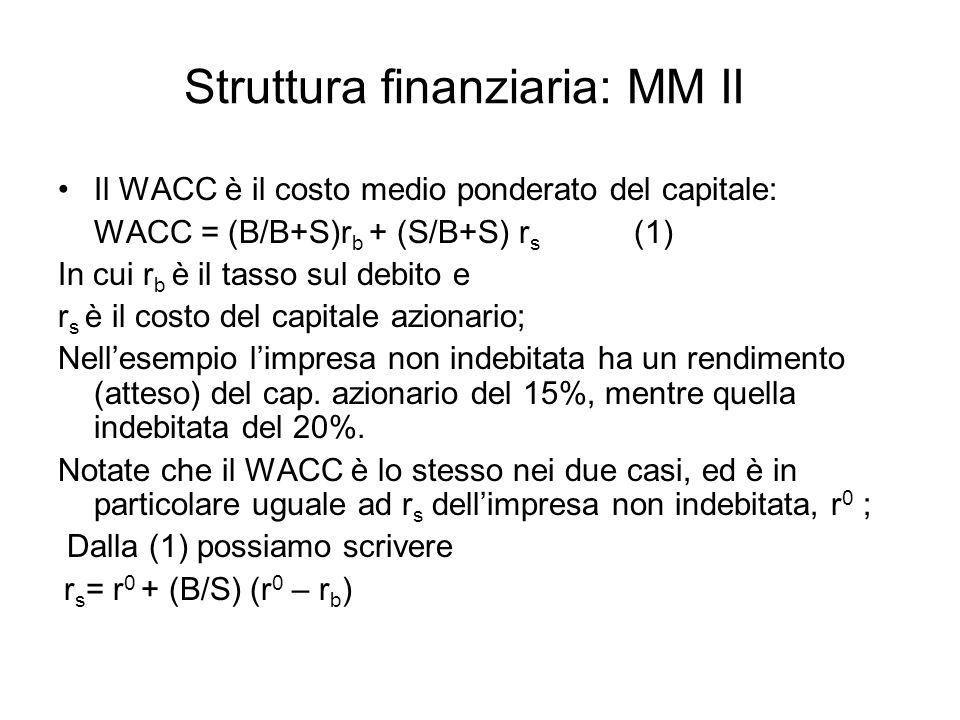 Struttura finanziaria: MM II Il WACC è il costo medio ponderato del capitale: WACC = (B/B+S)r b + (S/B+S) r s (1) In cui r b è il tasso sul debito e r