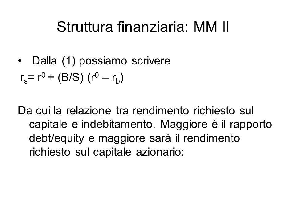 Struttura finanziaria: MM II Dalla (1) possiamo scrivere r s = r 0 + (B/S) (r 0 – r b ) Da cui la relazione tra rendimento richiesto sul capitale e in