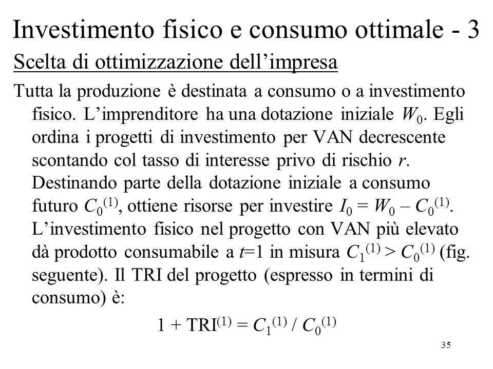 35 Investimento fisico e consumo ottimale - 3 Scelta di ottimizzazione dellimpresa Tutta la produzione è destinata a consumo o a investimento fisico.