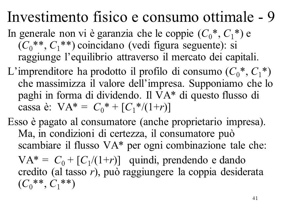 41 Investimento fisico e consumo ottimale - 9 In generale non vi è garanzia che le coppie (C 0 *, C 1 *) e (C 0 **, C 1 **) coincidano (vedi figura seguente): si raggiunge lequilibrio attraverso il mercato dei capitali.