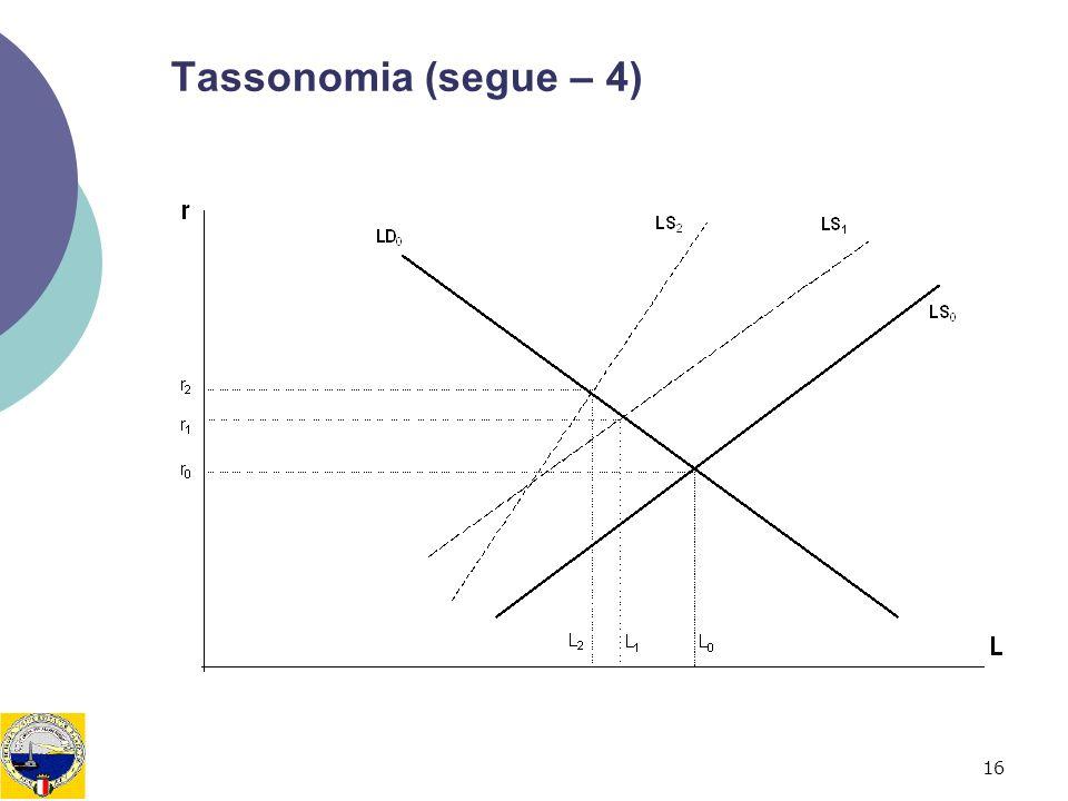 16 Tassonomia (segue – 4)