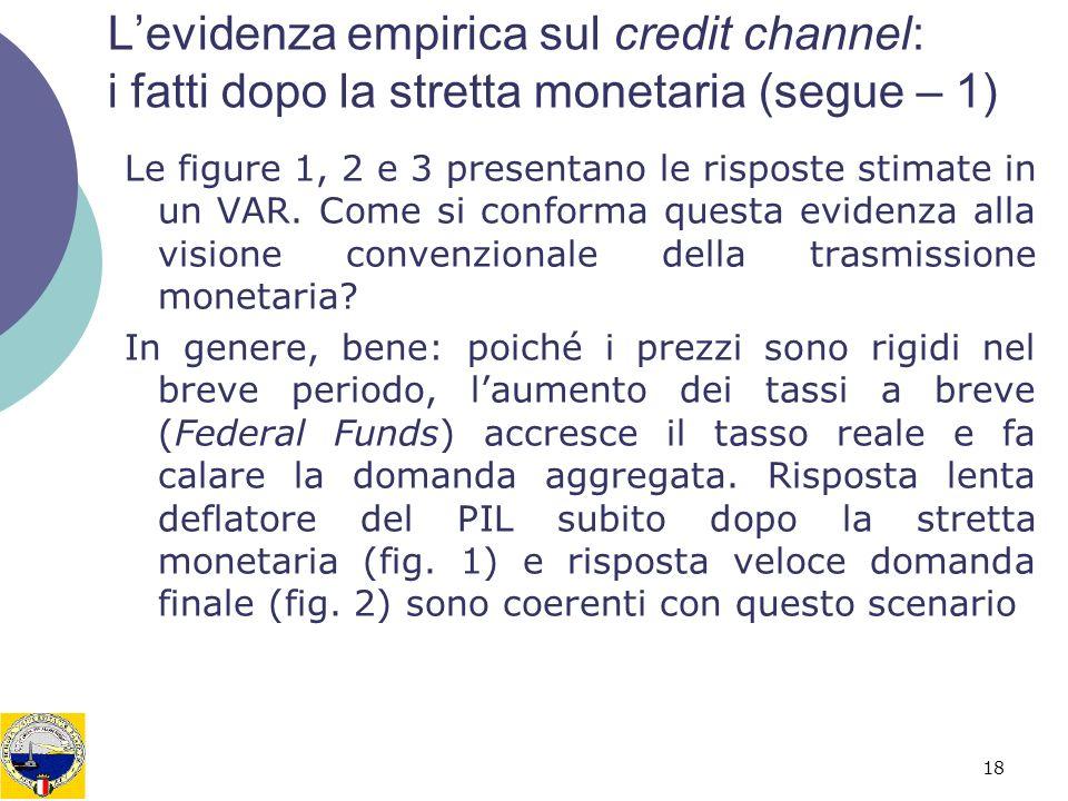 18 Levidenza empirica sul credit channel: i fatti dopo la stretta monetaria (segue – 1) Le figure 1, 2 e 3 presentano le risposte stimate in un VAR.