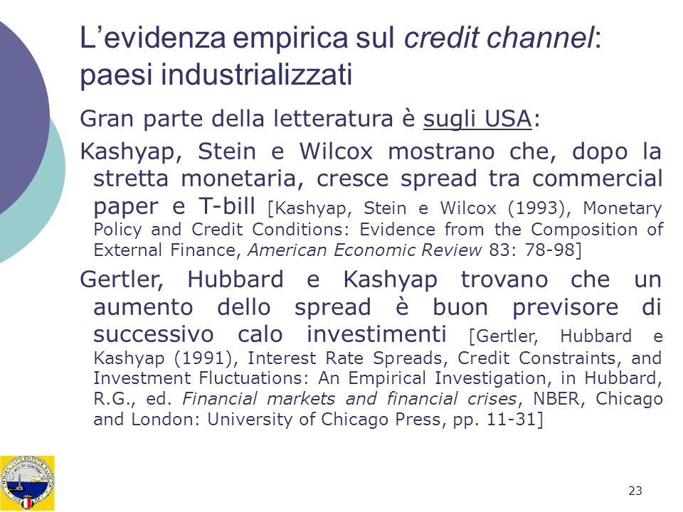 23 Levidenza empirica sul credit channel: paesi industrializzati Gran parte della letteratura è sugli USA: Kashyap, Stein e Wilcox mostrano che, dopo