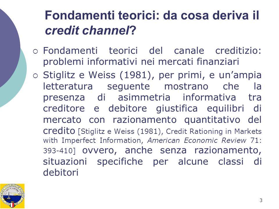 3 Fondamenti teorici: da cosa deriva il credit channel? Fondamenti teorici del canale creditizio: problemi informativi nei mercati finanziari Stiglitz