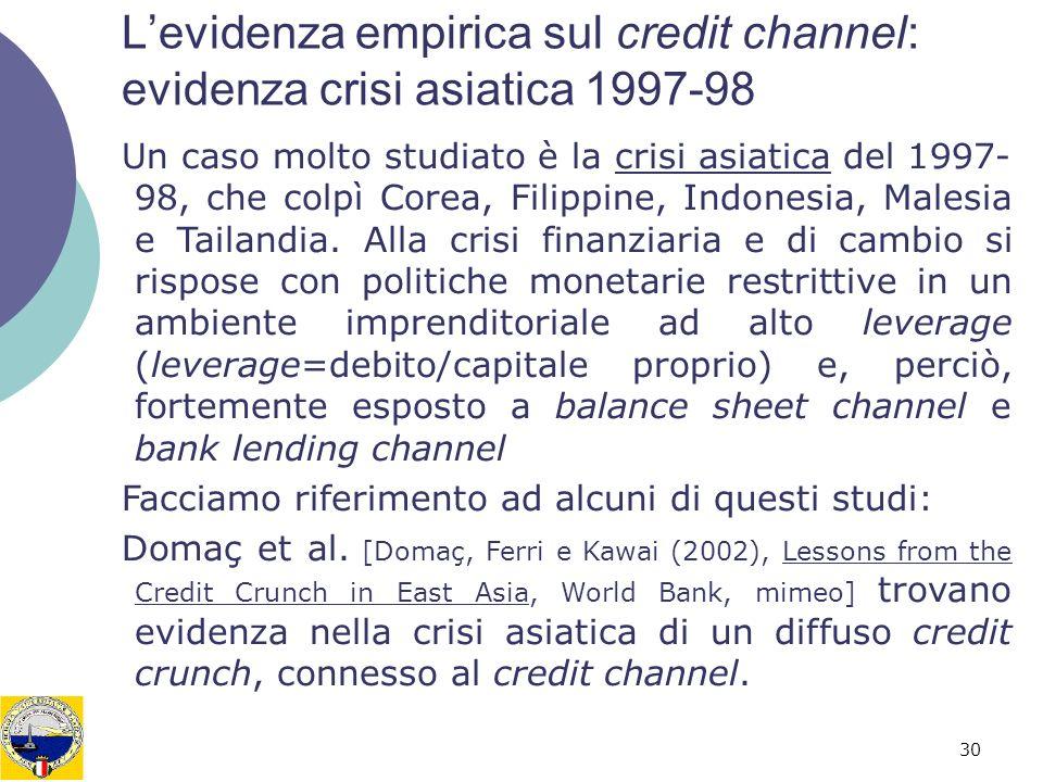 30 Levidenza empirica sul credit channel: evidenza crisi asiatica 1997-98 Un caso molto studiato è la crisi asiatica del 1997- 98, che colpì Corea, Fi