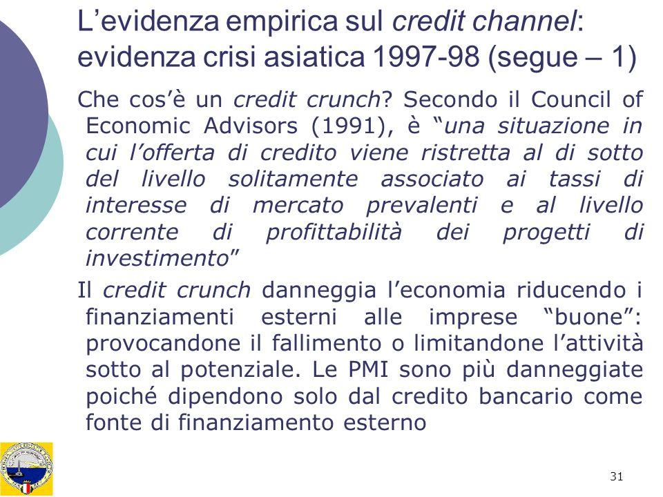 31 Levidenza empirica sul credit channel: evidenza crisi asiatica 1997-98 (segue – 1) Che cosè un credit crunch? Secondo il Council of Economic Adviso
