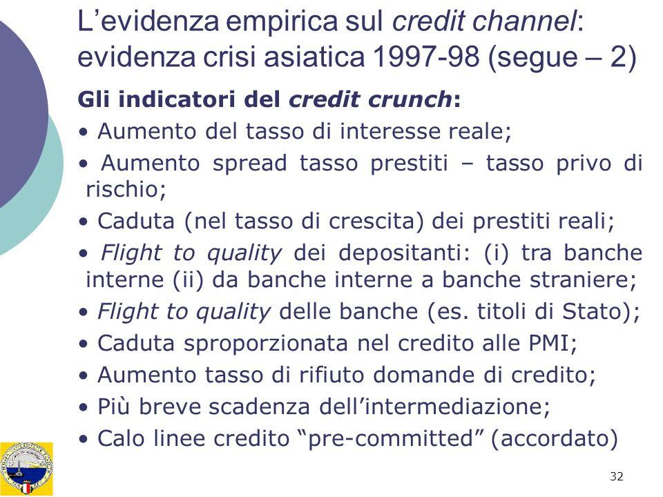 32 Levidenza empirica sul credit channel: evidenza crisi asiatica 1997-98 (segue – 2) Gli indicatori del credit crunch: Aumento del tasso di interesse reale; Aumento spread tasso prestiti – tasso privo di rischio; Caduta (nel tasso di crescita) dei prestiti reali; Flight to quality dei depositanti: (i) tra banche interne (ii) da banche interne a banche straniere; Flight to quality delle banche (es.