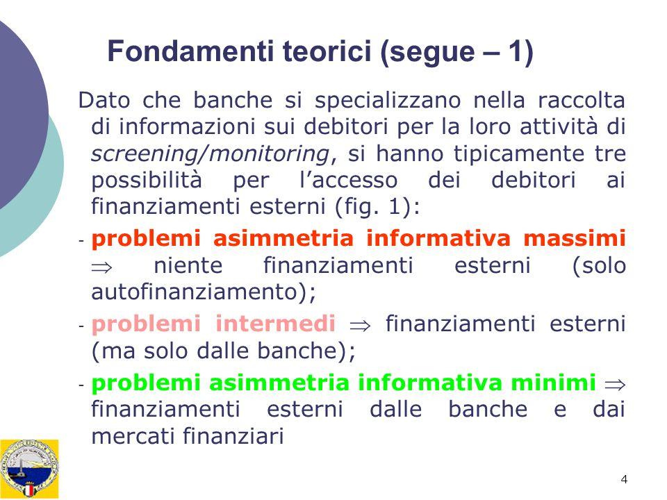 4 Fondamenti teorici (segue – 1) Dato che banche si specializzano nella raccolta di informazioni sui debitori per la loro attività di screening/monitoring, si hanno tipicamente tre possibilità per laccesso dei debitori ai finanziamenti esterni (fig.